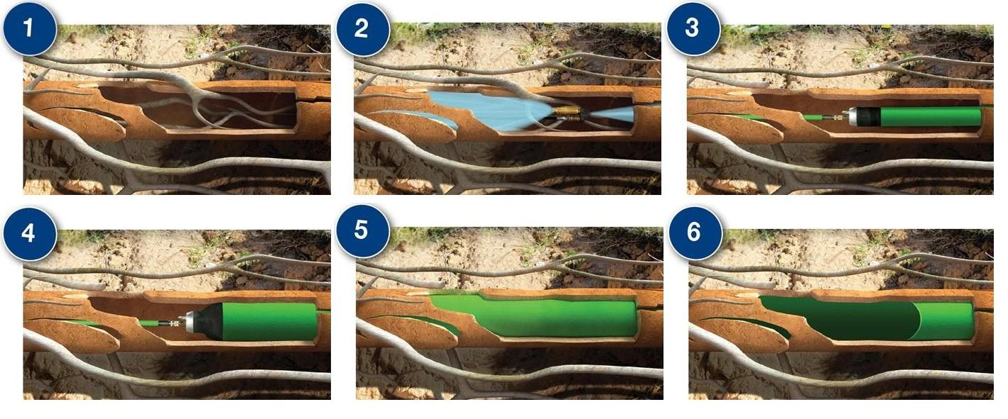 Sanacija cijevi bez iskopa 3